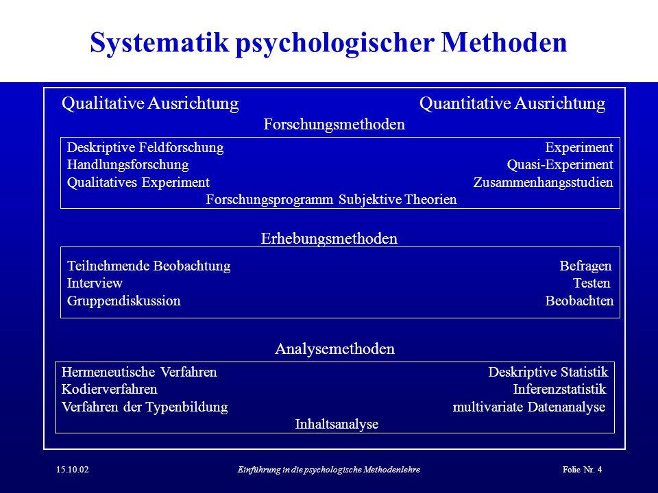 Systematik psychologischer Methoden