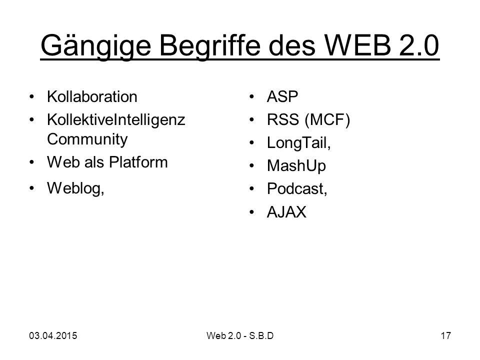 Gängige Begriffe des WEB 2.0