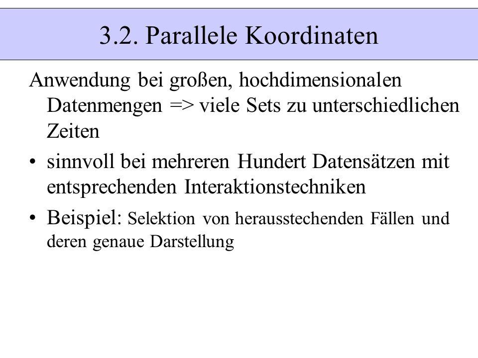 3.2. Parallele Koordinaten