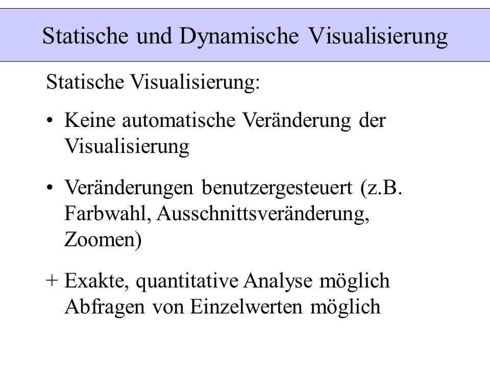 Statische und Dynamische Visualisierung