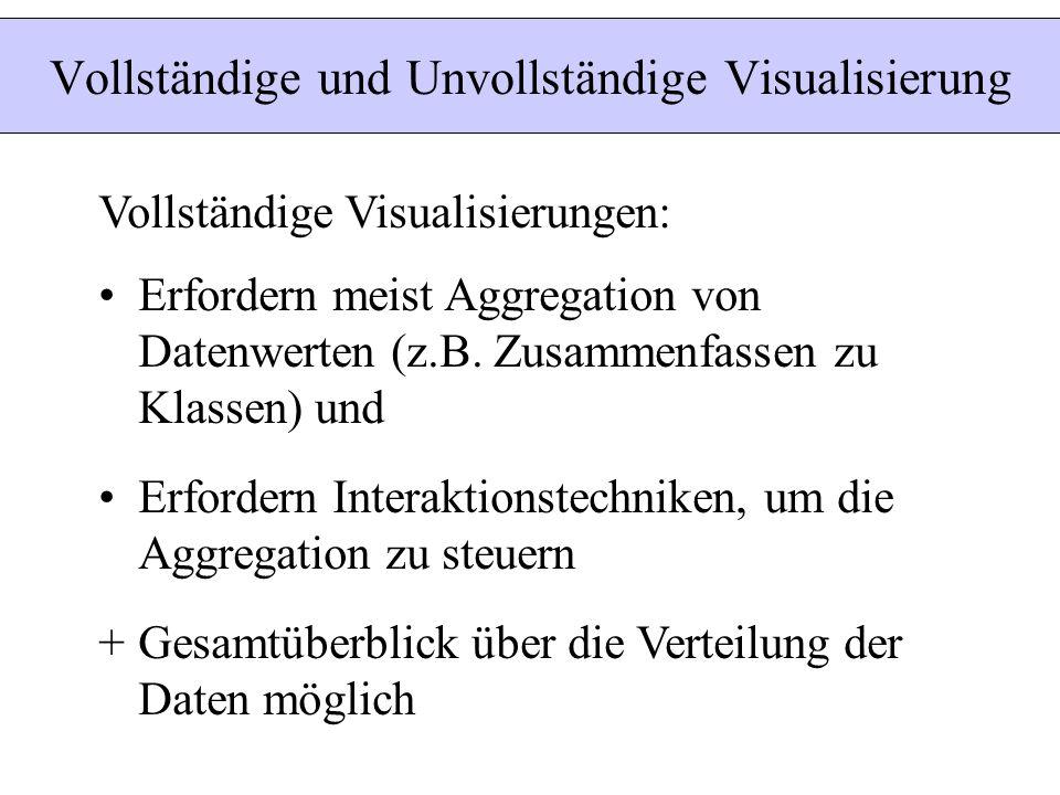 Vollständige und Unvollständige Visualisierung