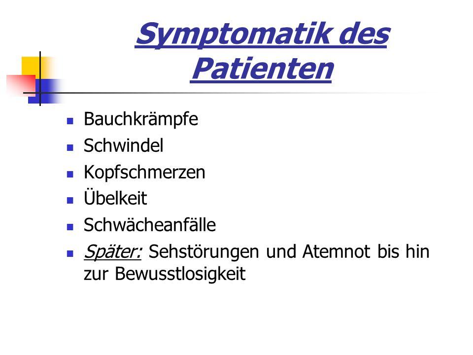 Symptomatik des Patienten