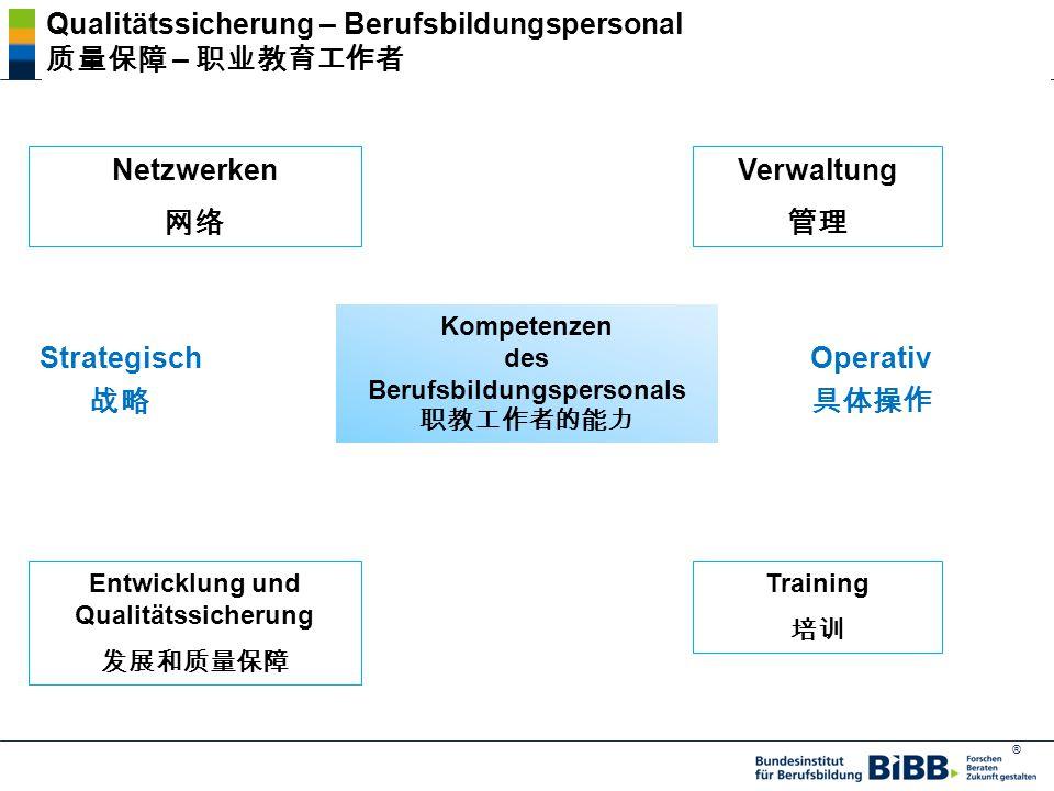 Qualitätssicherung – Berufsbildungspersonal 质量保障 – 职业教育工作者