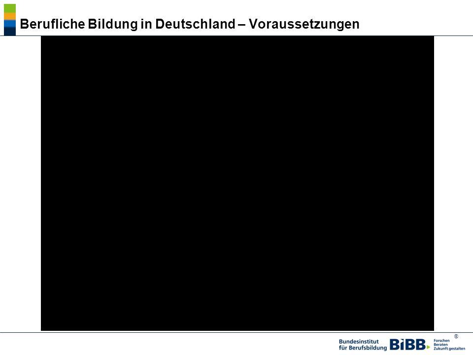 Berufliche Bildung in Deutschland – Voraussetzungen