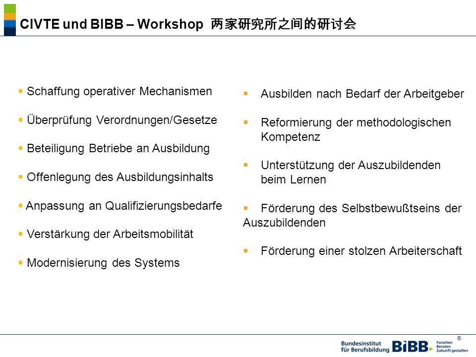 CIVTE und BIBB – Workshop 两家研究所之间的研讨会