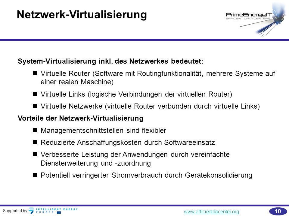 Netzwerk-Virtualisierung