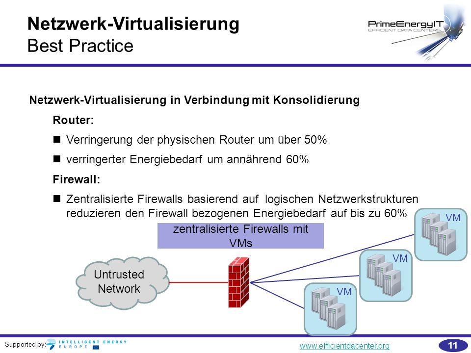 zentralisierte Firewalls mit VMs