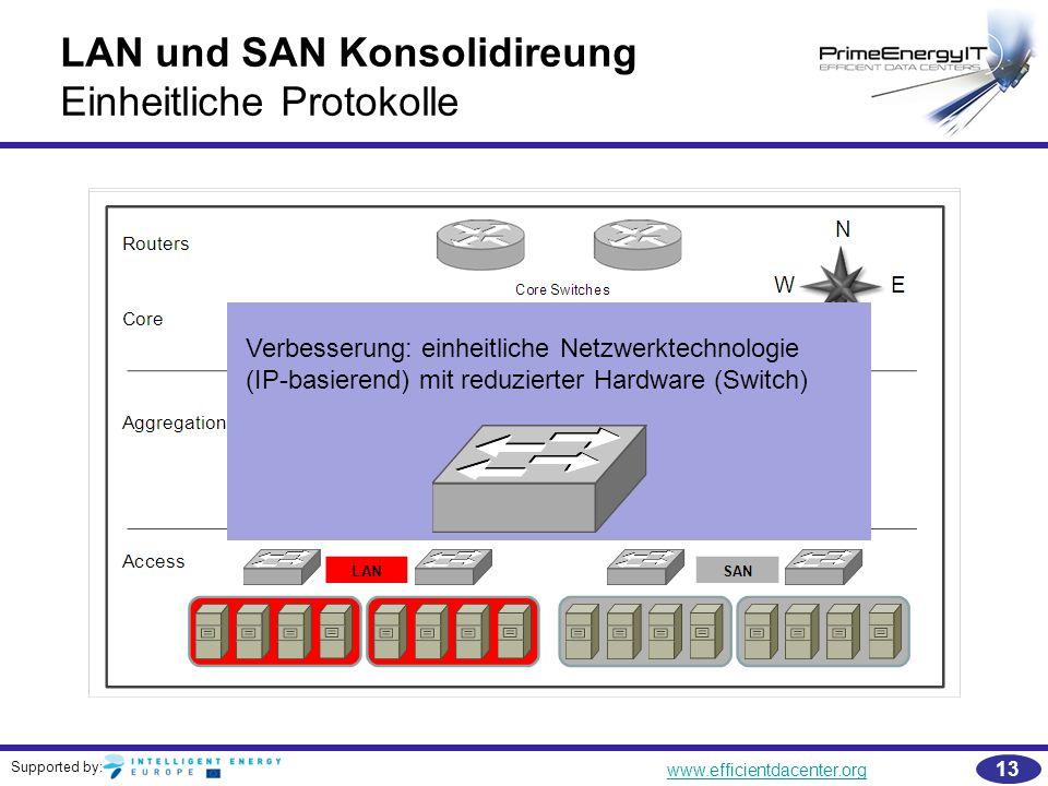 LAN und SAN Konsolidireung Einheitliche Protokolle