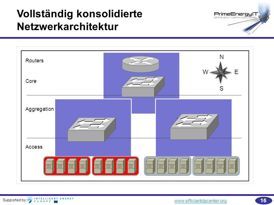Vollständig konsolidierte Netzwerkarchitektur