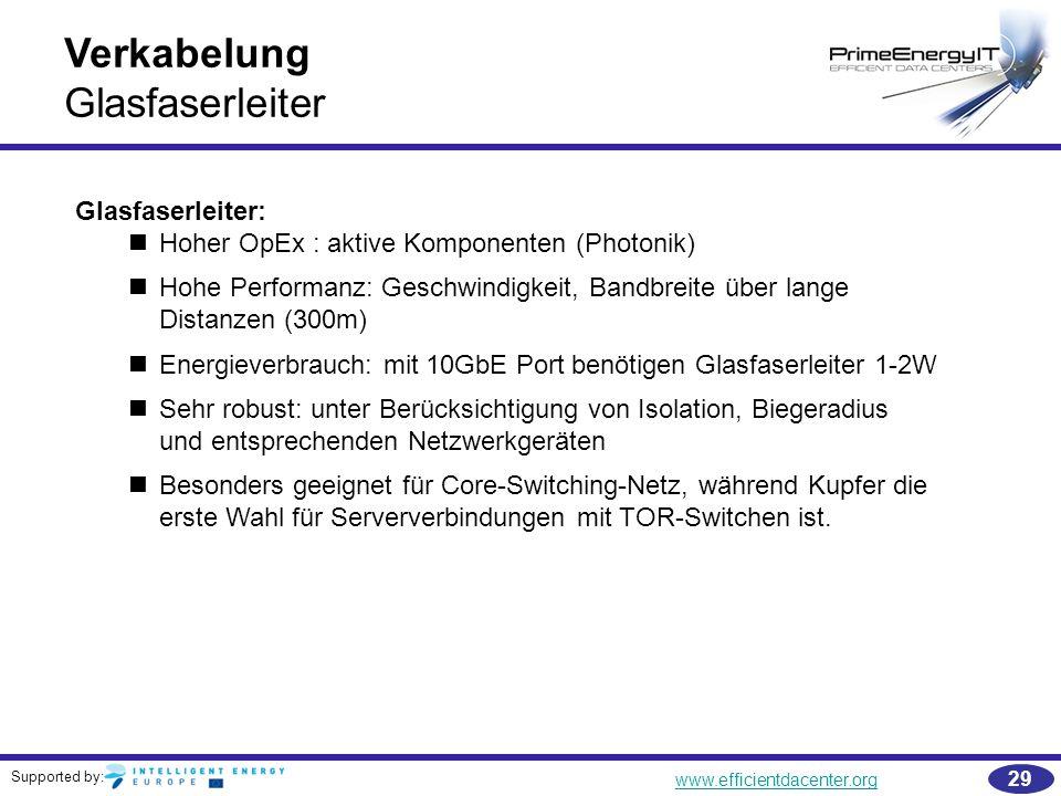 Verkabelung Glasfaserleiter Glasfaserleiter: