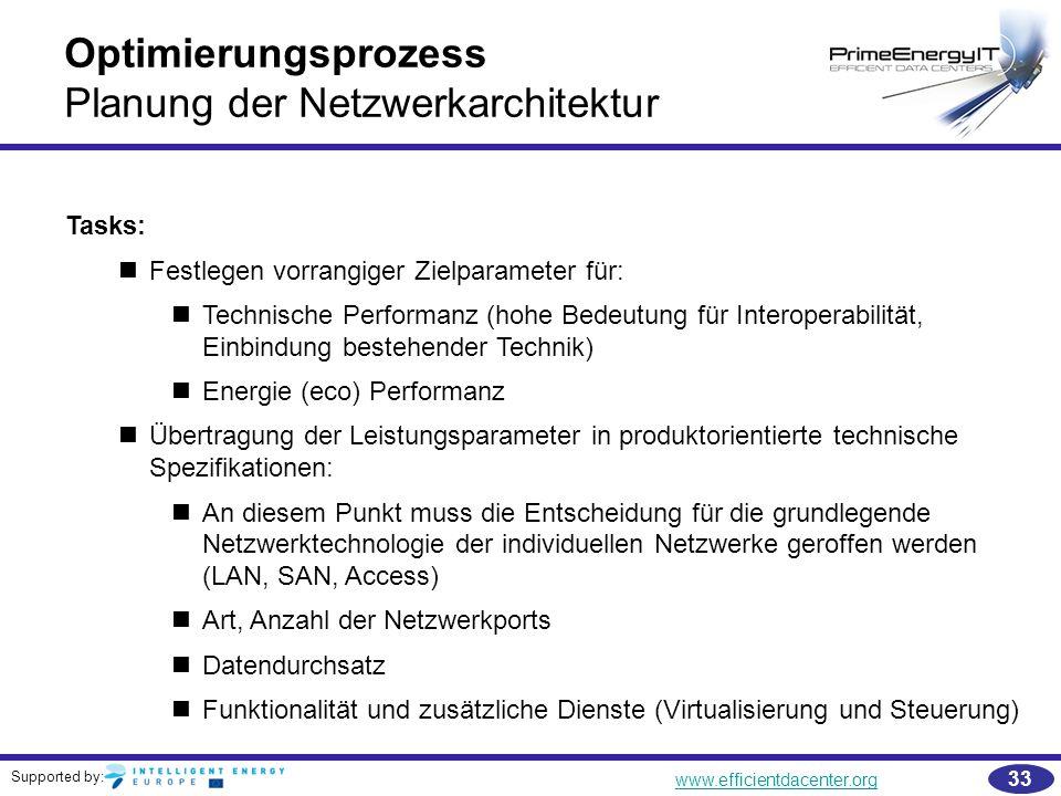 Planung der Netzwerkarchitektur