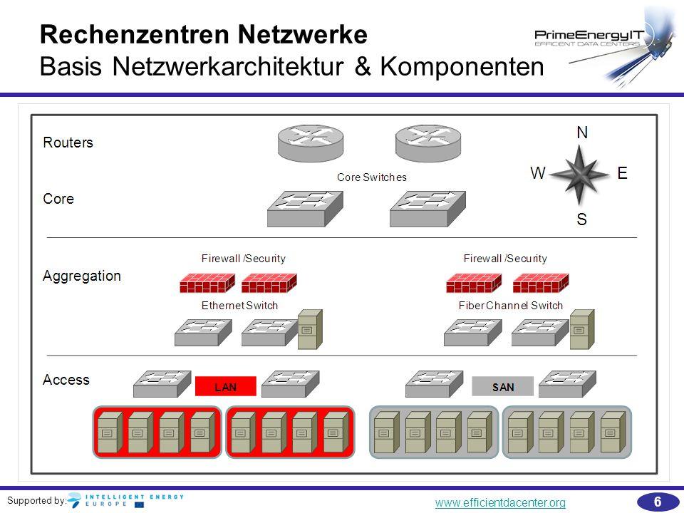 Rechenzentren Netzwerke Basis Netzwerkarchitektur & Komponenten