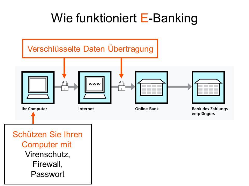 Wie funktioniert E-Banking