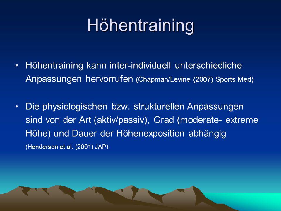 Höhentraining Höhentraining kann inter-individuell unterschiedliche Anpassungen hervorrufen (Chapman/Levine (2007) Sports Med)