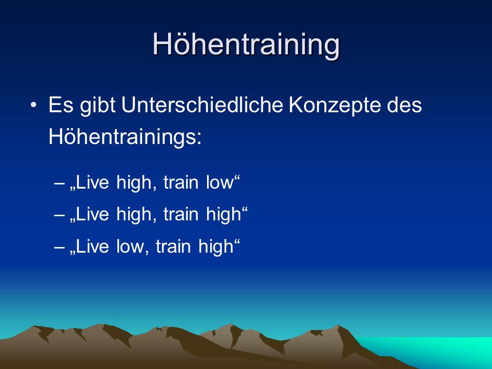 Höhentraining Es gibt Unterschiedliche Konzepte des Höhentrainings: