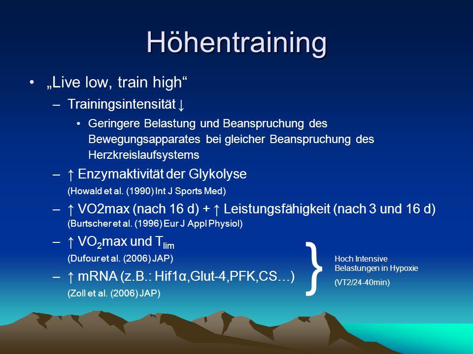"} Höhentraining ""Live low, train high Trainingsintensität ↓"