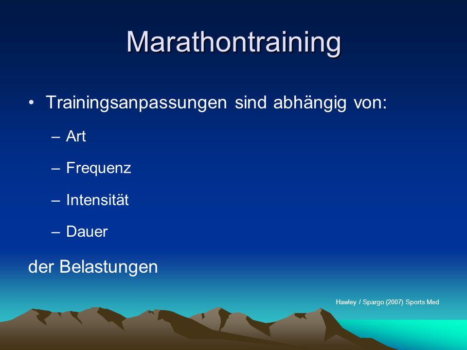 Marathontraining Trainingsanpassungen sind abhängig von: