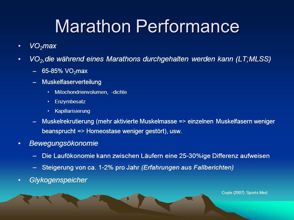 Marathon Performance VO2max