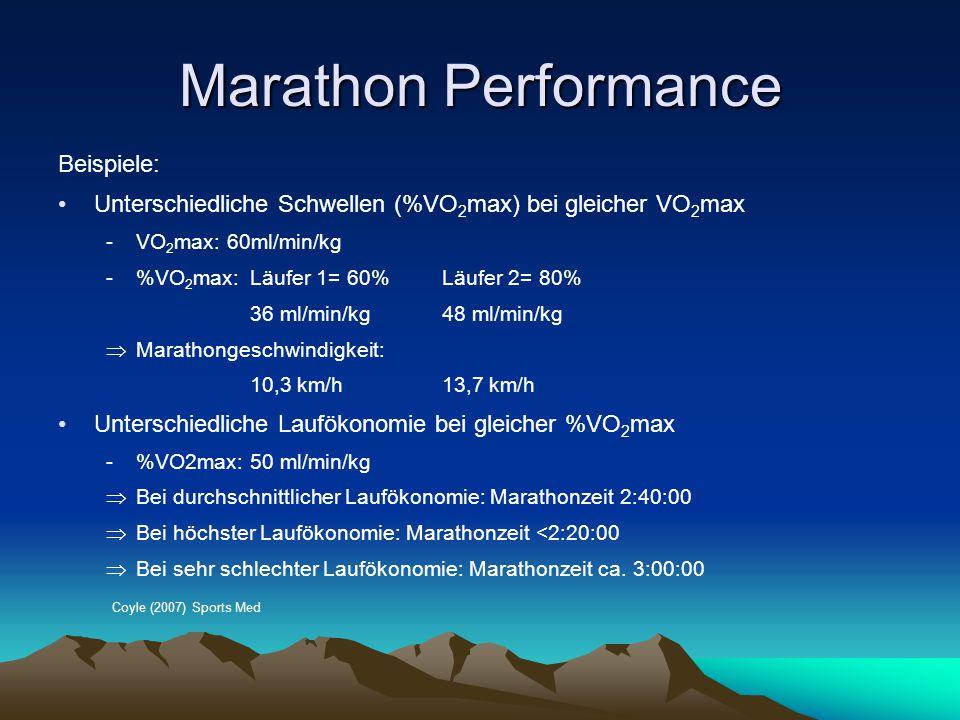 Marathon Performance Beispiele: