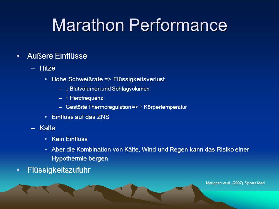 Marathon Performance Äußere Einflüsse Flüssigkeitszufuhr Hitze Kälte