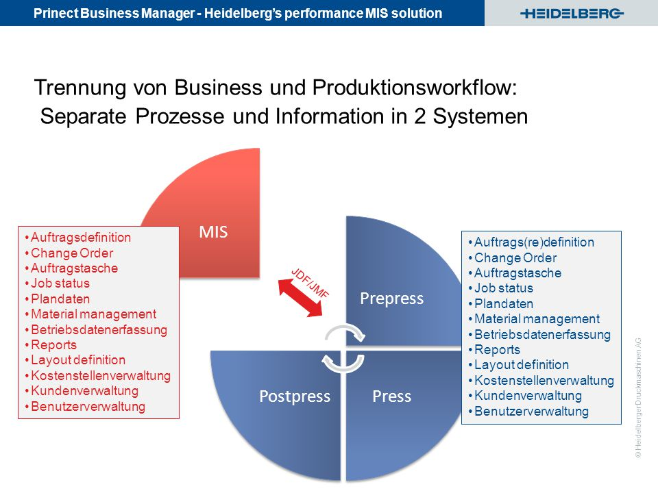 Trennung von Business und Produktionsworkflow: Separate Prozesse und Information in 2 Systemen