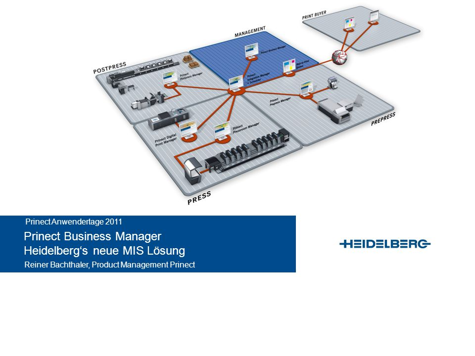 Prinect Business Manager Heidelberg's neue MIS Lösung