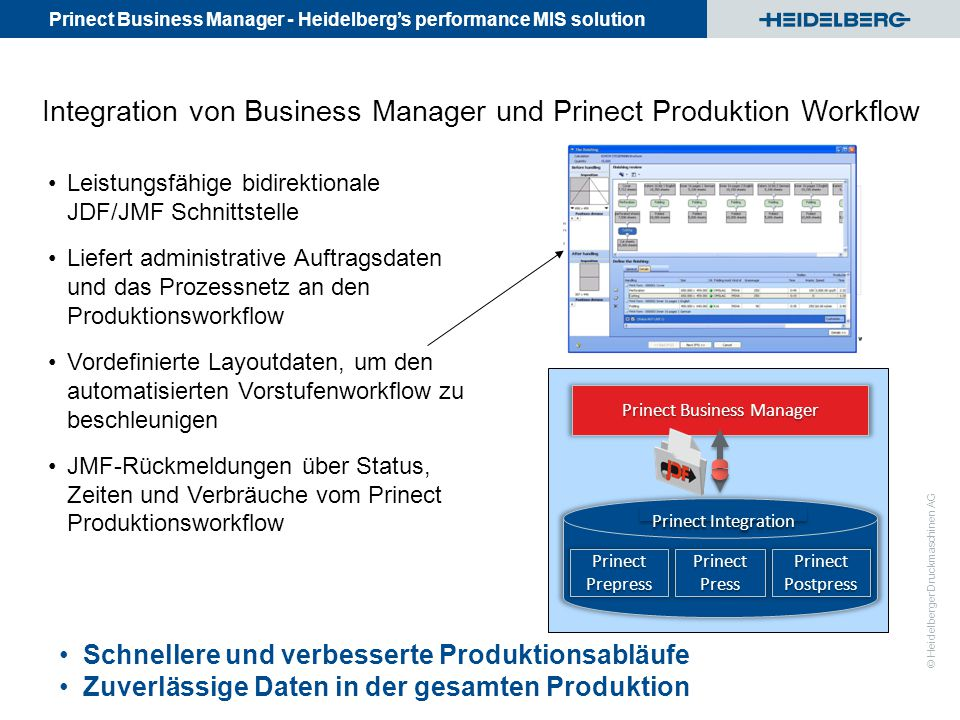 Integration von Business Manager und Prinect Produktion Workflow