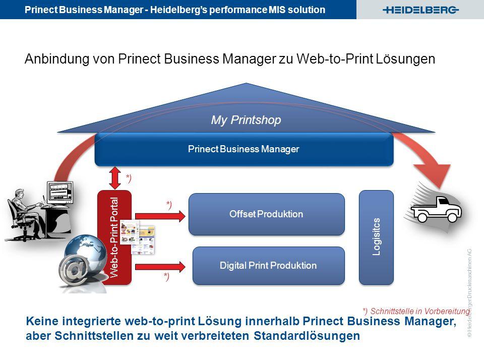 Anbindung von Prinect Business Manager zu Web-to-Print Lösungen