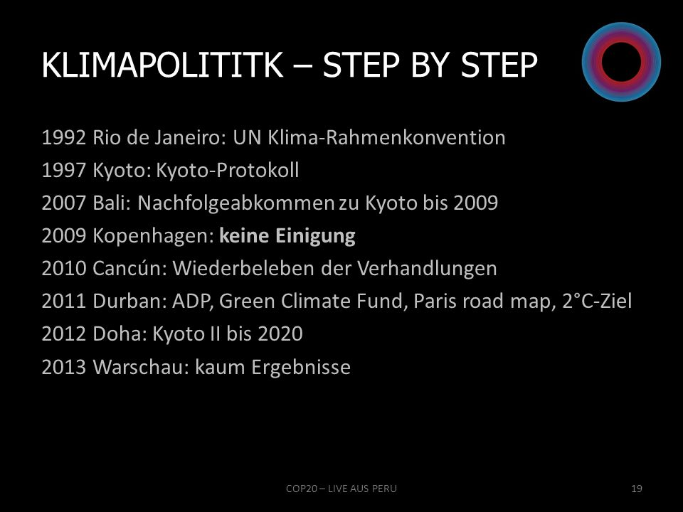 Klimapolititk – Step by step