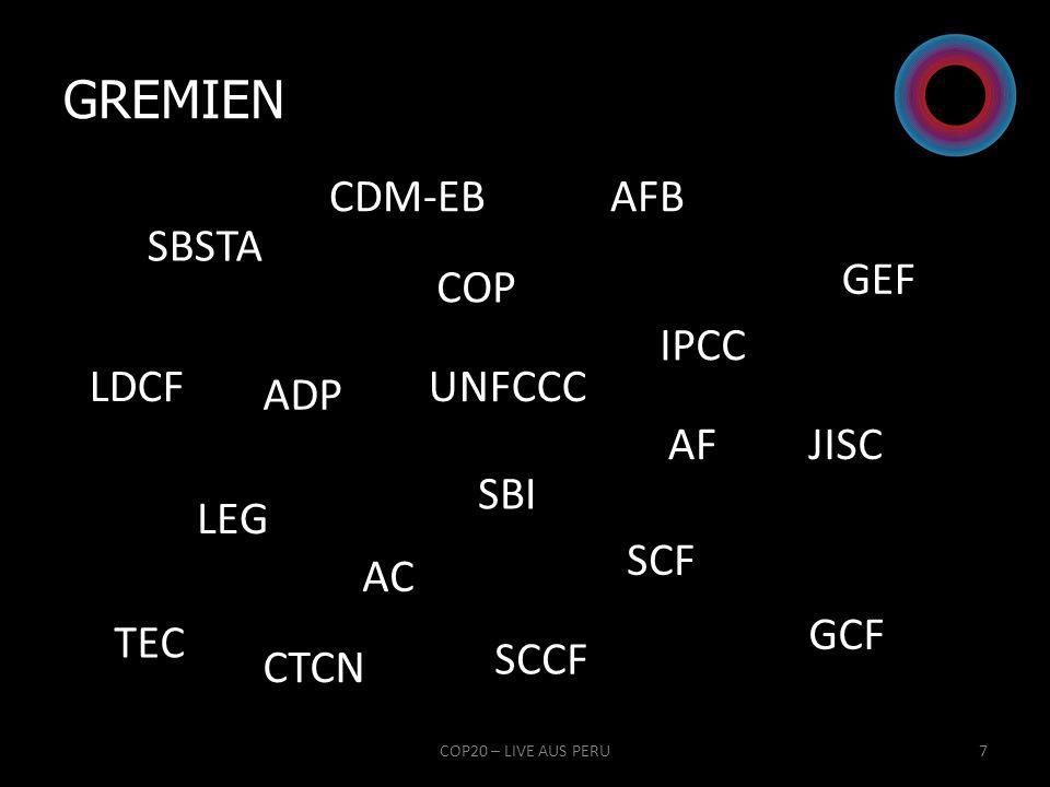 GREMIEN CDM-EB AFB SBSTA GEF COP IPCC LDCF UNFCCC ADP AF JISC SBI LEG