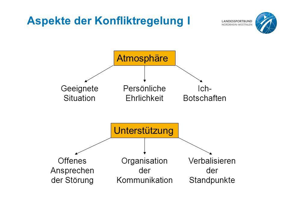 Aspekte der Konfliktregelung I