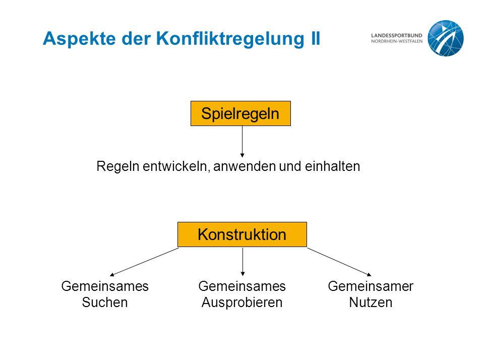 Aspekte der Konfliktregelung II