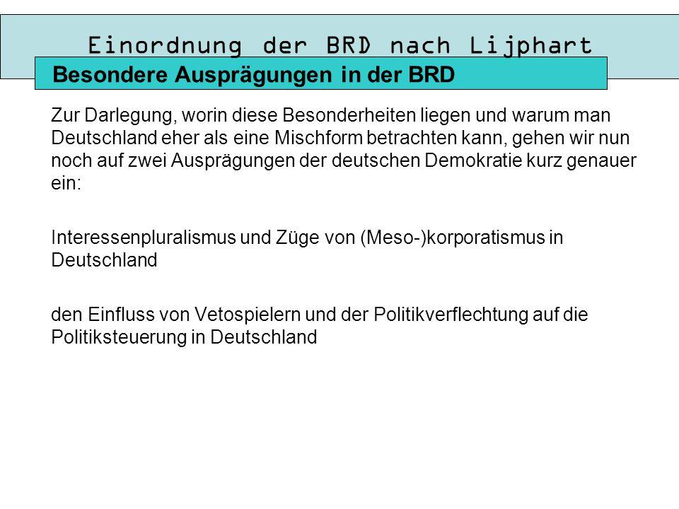 Einordnung der BRD nach Lijphart