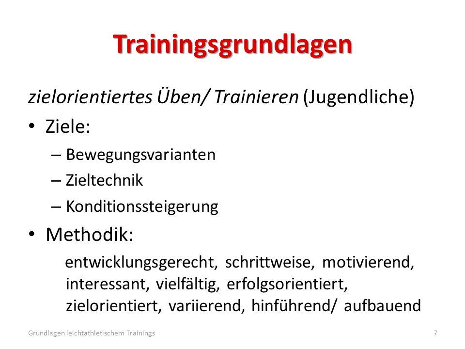 Trainingsgrundlagen zielorientiertes Üben/ Trainieren (Jugendliche)