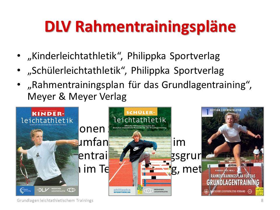 DLV Rahmentrainingspläne