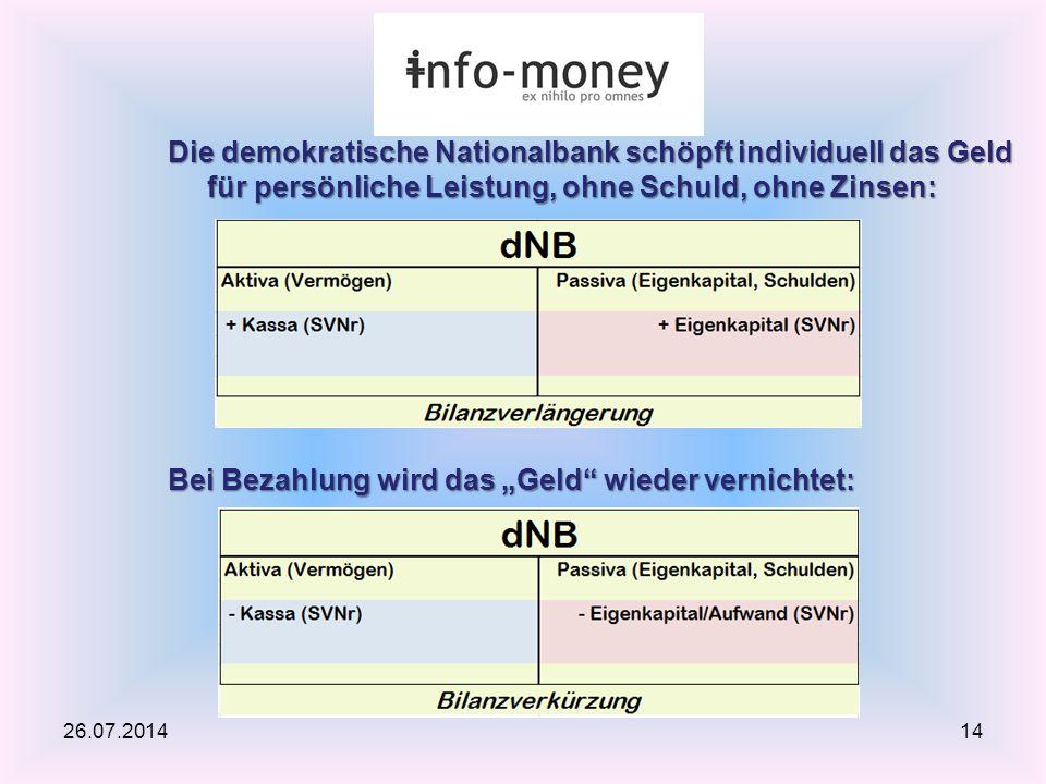 """Bei Bezahlung wird das """"Geld wieder vernichtet:"""