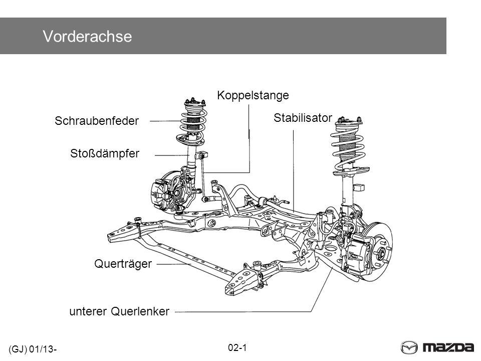 Vorderachse Koppelstange Stabilisator Schraubenfeder Stoßdämpfer
