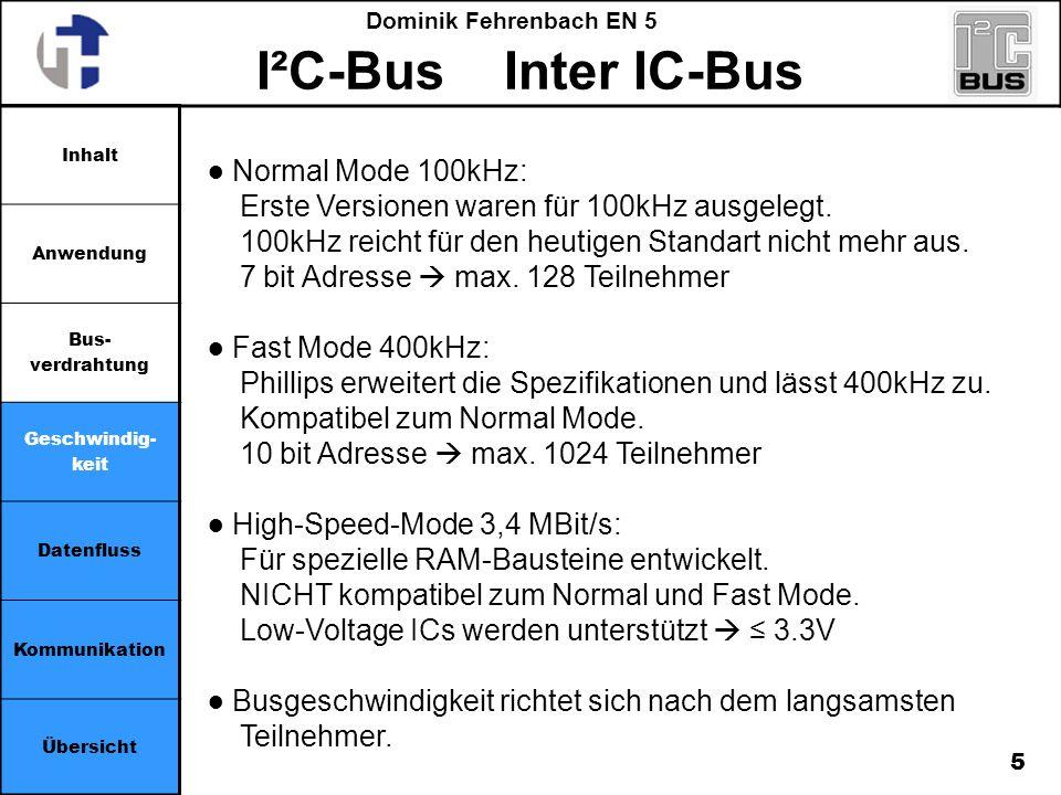 Inhalt Anwendung. Bus- verdrahtung. Geschwindig- keit. Datenfluss. Kommunikation. Übersicht.