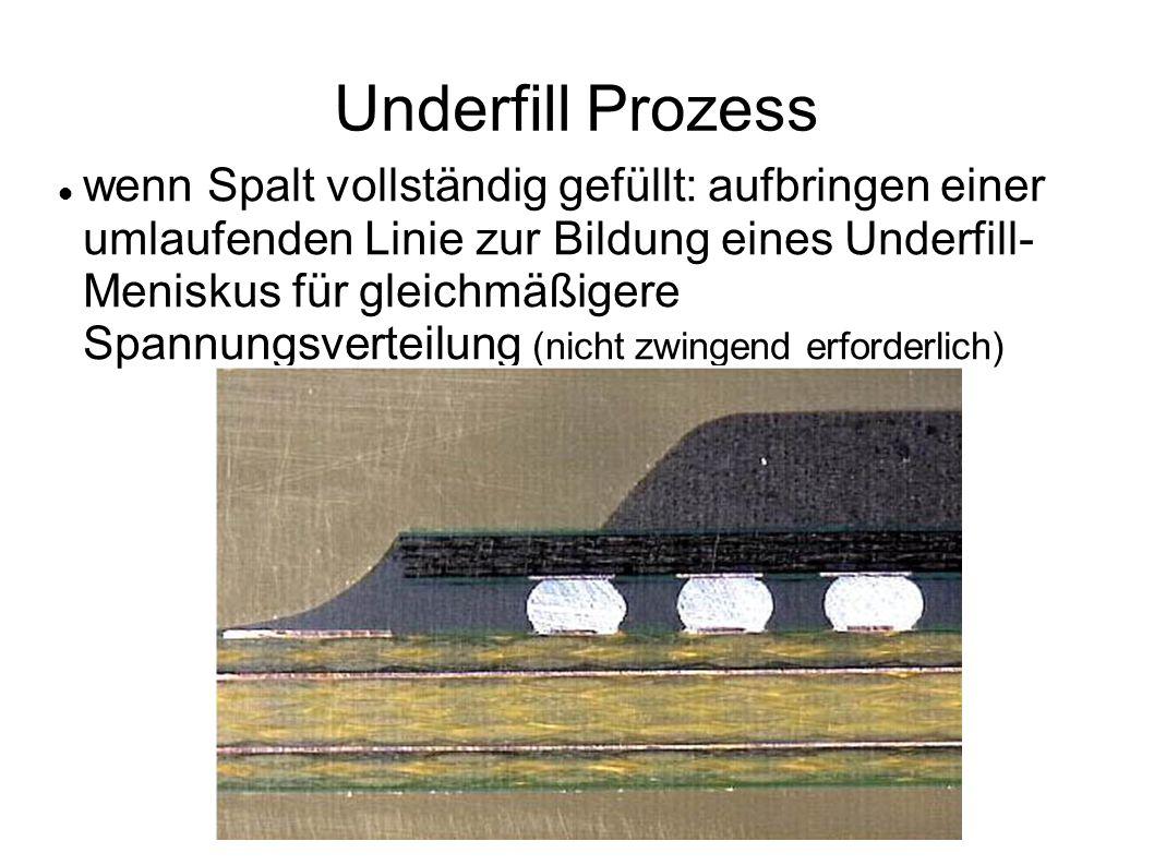 Underfill Prozess
