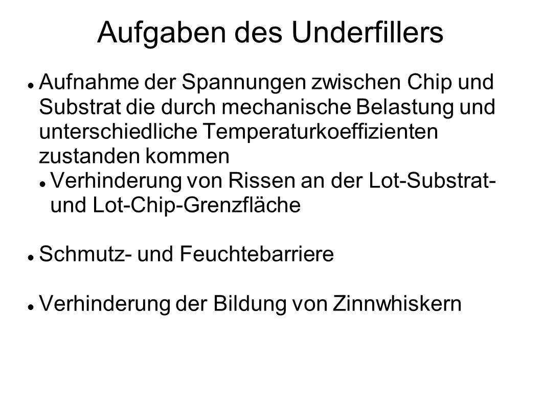 Aufgaben des Underfillers