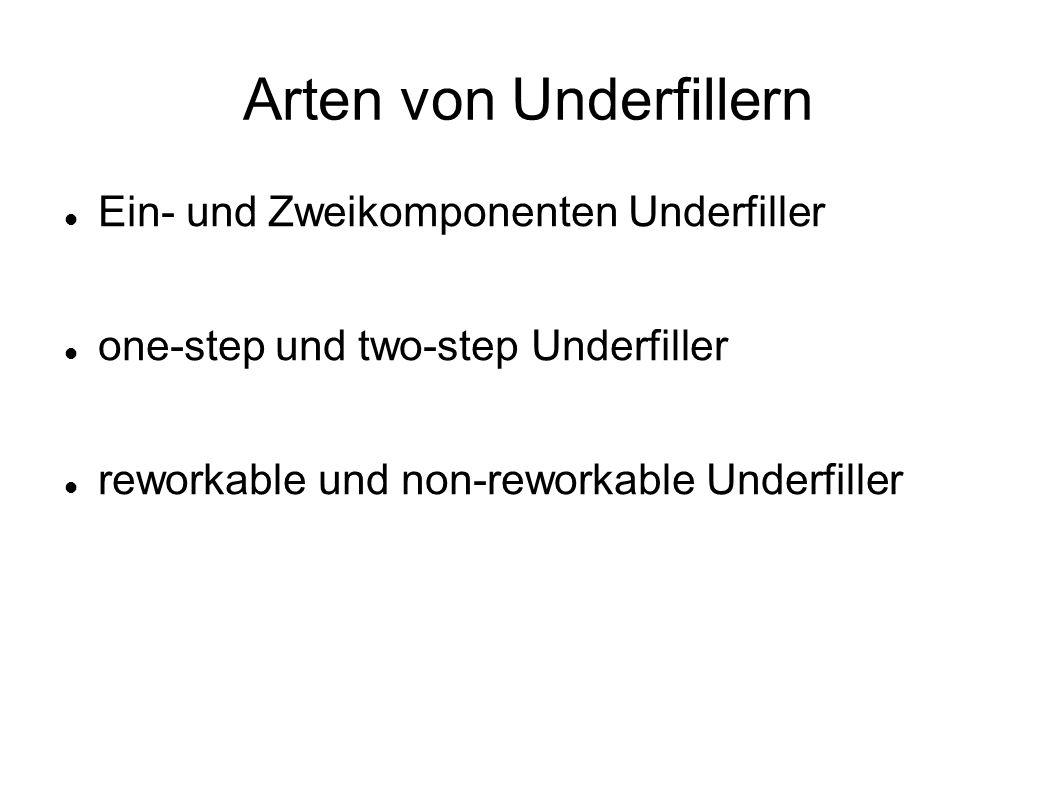 Arten von Underfillern