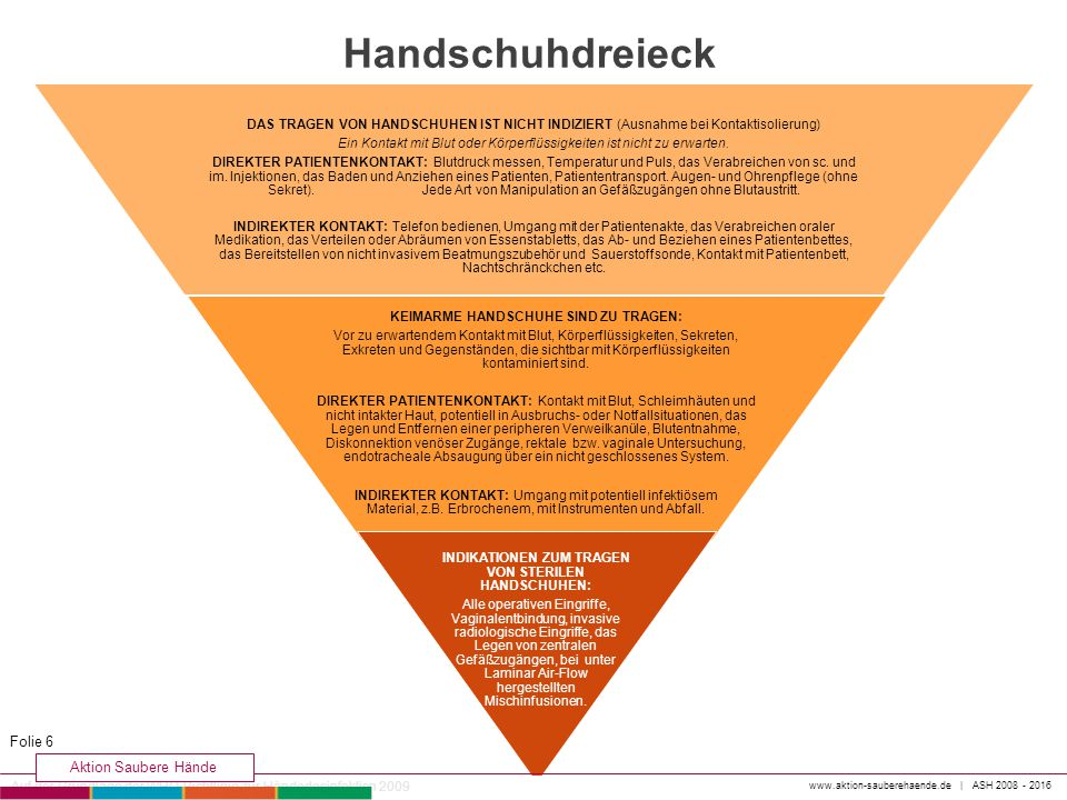 Handschuhdreieck Folie 6 Aktion Saubere Hände