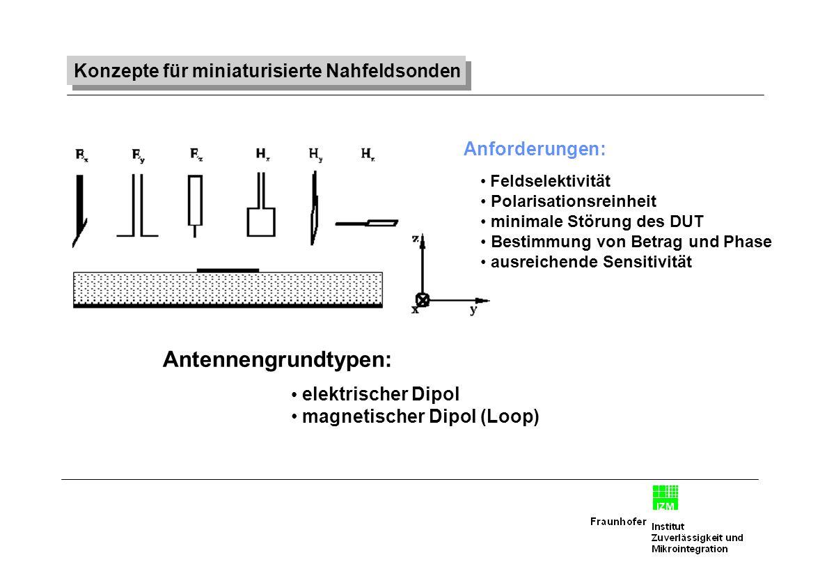 Antennengrundtypen: Konzepte für miniaturisierte Nahfeldsonden