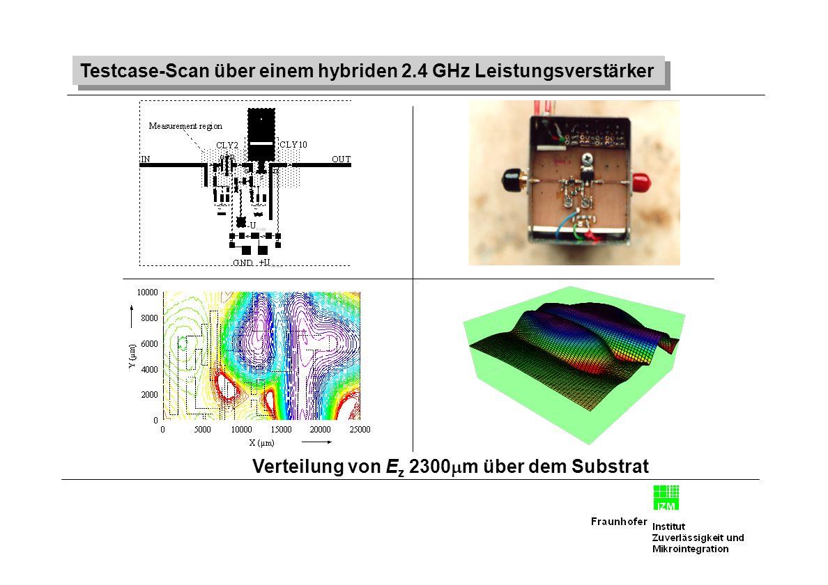 Testcase-Scan über einem hybriden 2.4 GHz Leistungsverstärker