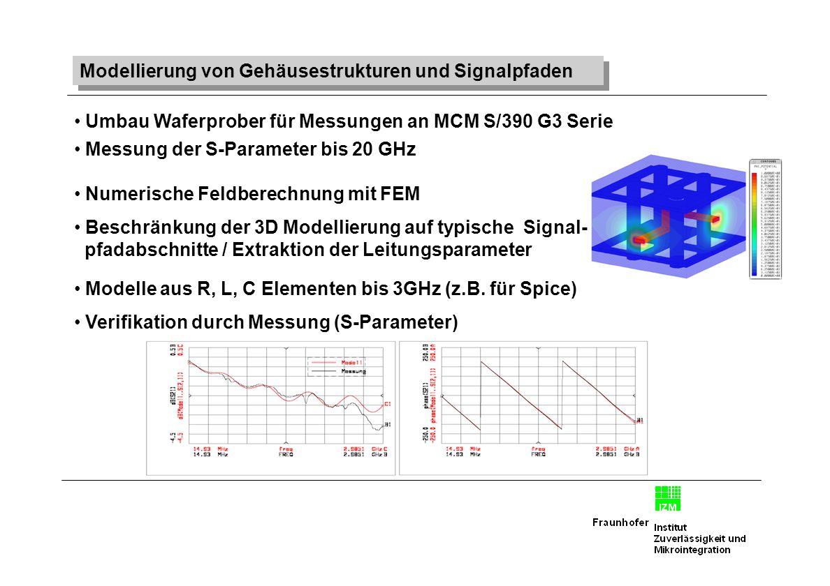 Modellierung von Gehäusestrukturen und Signalpfaden
