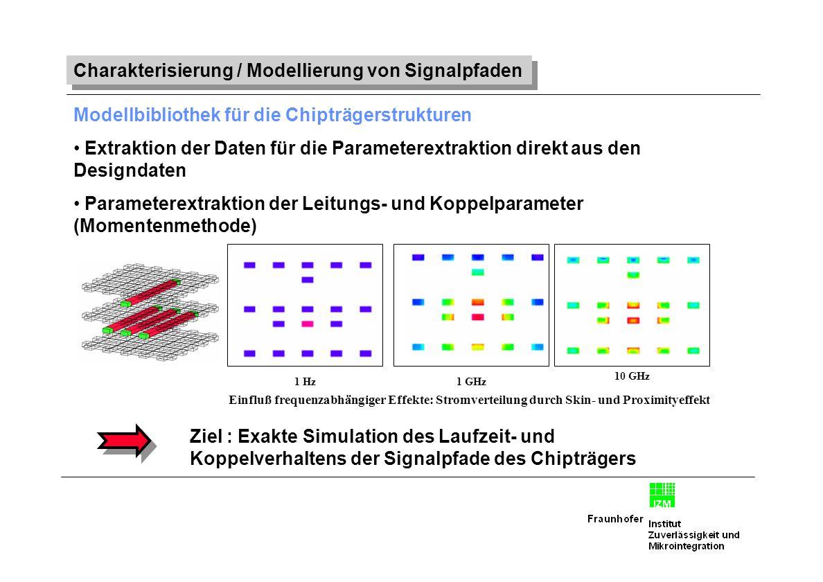 Charakterisierung / Modellierung von Signalpfaden