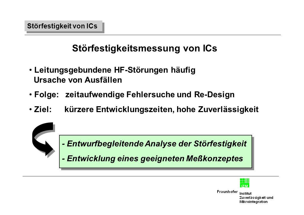 Störfestigkeitsmessung von ICs