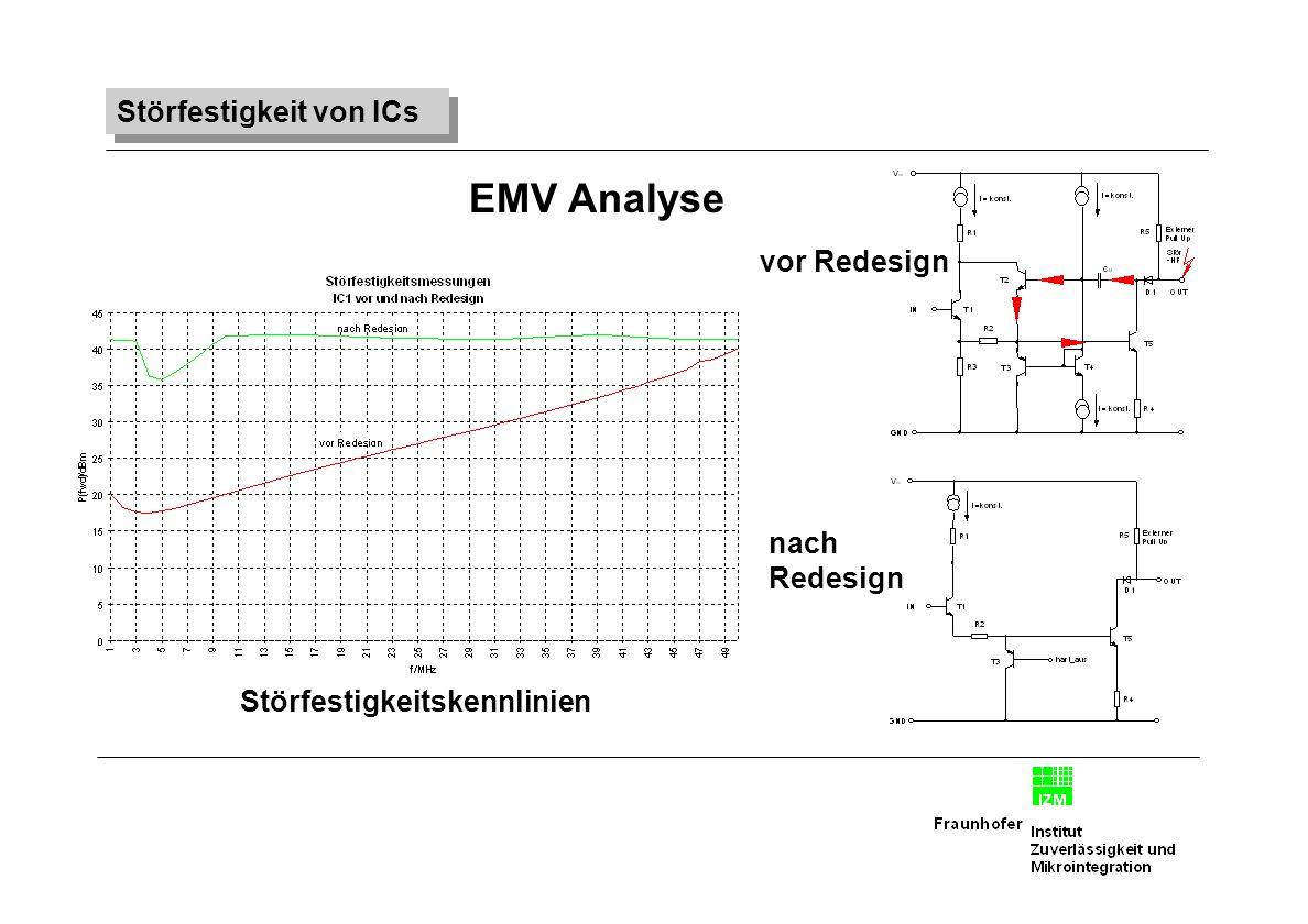 EMV Analyse Störfestigkeit von ICs vor Redesign nach Redesign