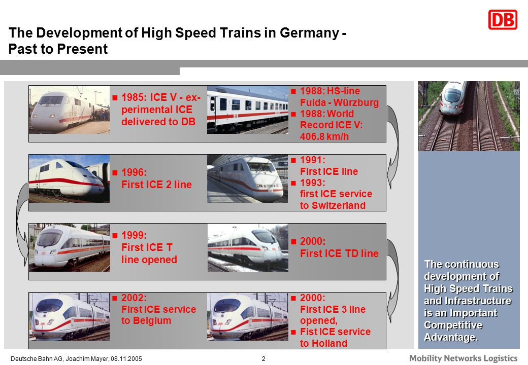 The Development of High Speed Trains in Germany - Past to Present