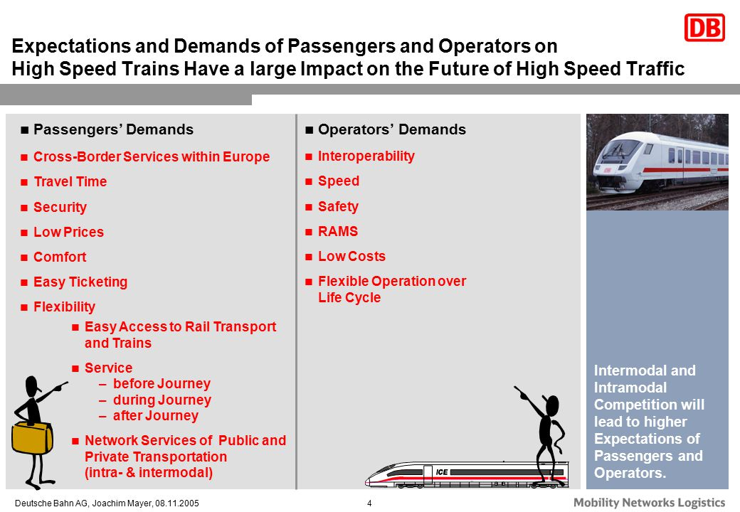 Expectations and Demands of Passengers and Operators on High Speed Trains Have a large Impact on the Future of High Speed Traffic